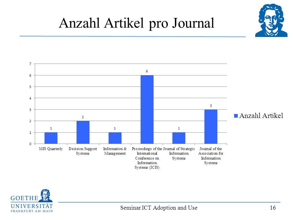 Anzahl Artikel pro Journal