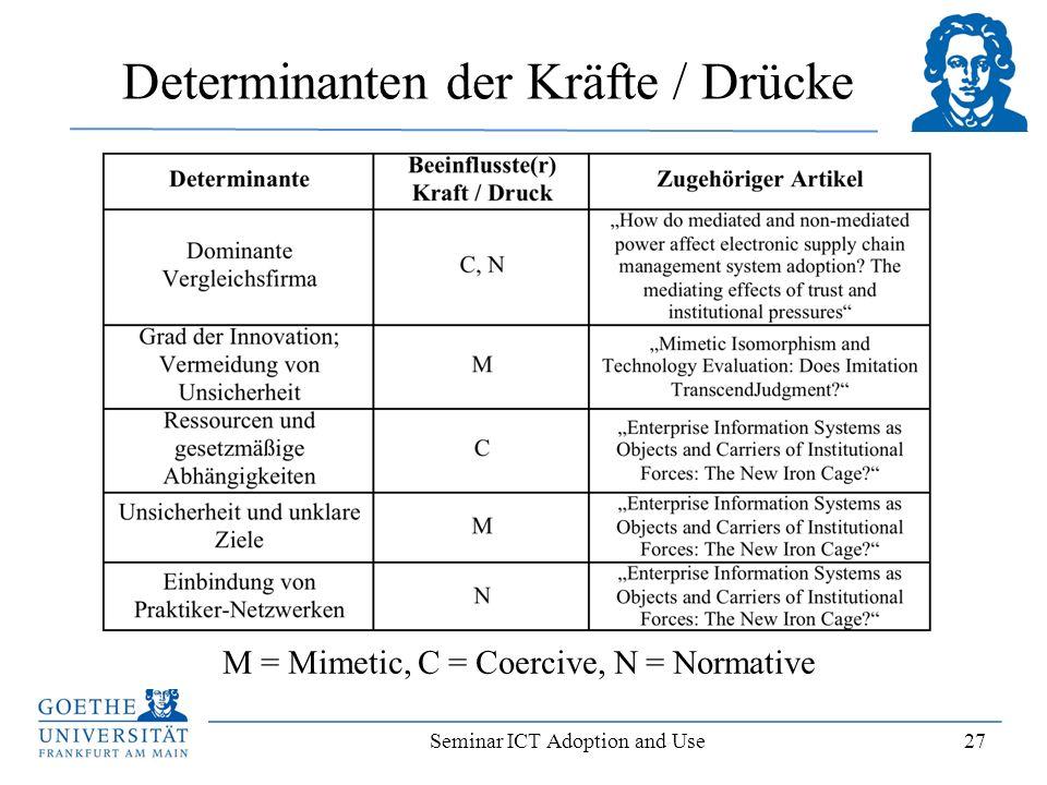 Determinanten der Kräfte / Drücke