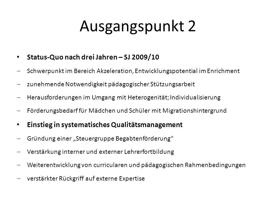 Ausgangspunkt 2 Status-Quo nach drei Jahren – SJ 2009/10
