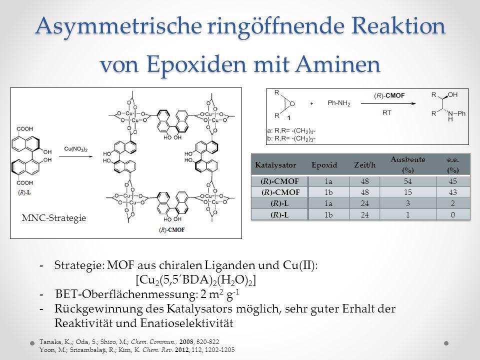 Asymmetrische ringöffnende Reaktion von Epoxiden mit Aminen