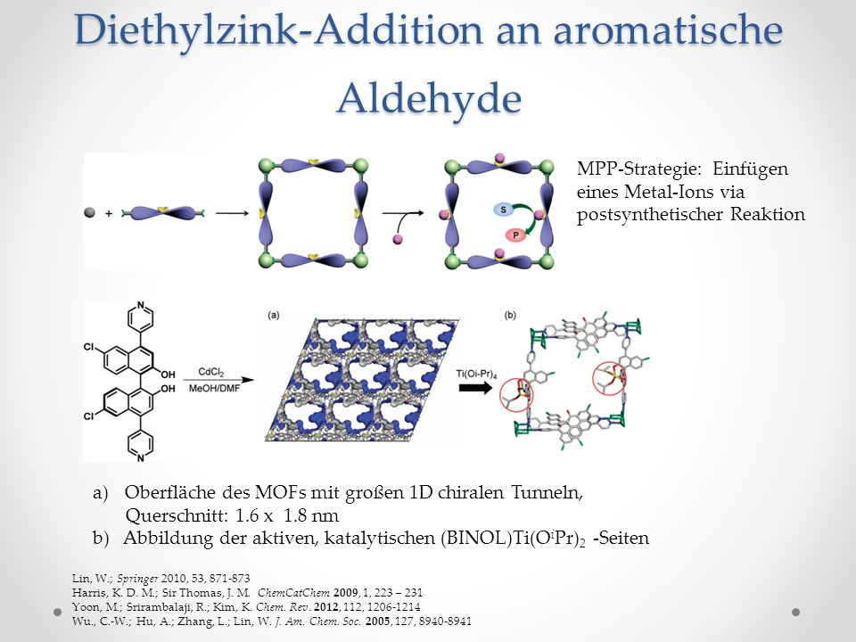 Diethylzink-Addition an aromatische Aldehyde