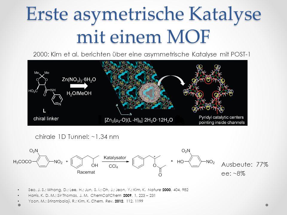 Erste asymetrische Katalyse mit einem MOF