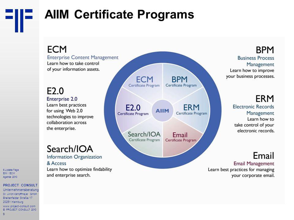 AIIM Certificate Programs