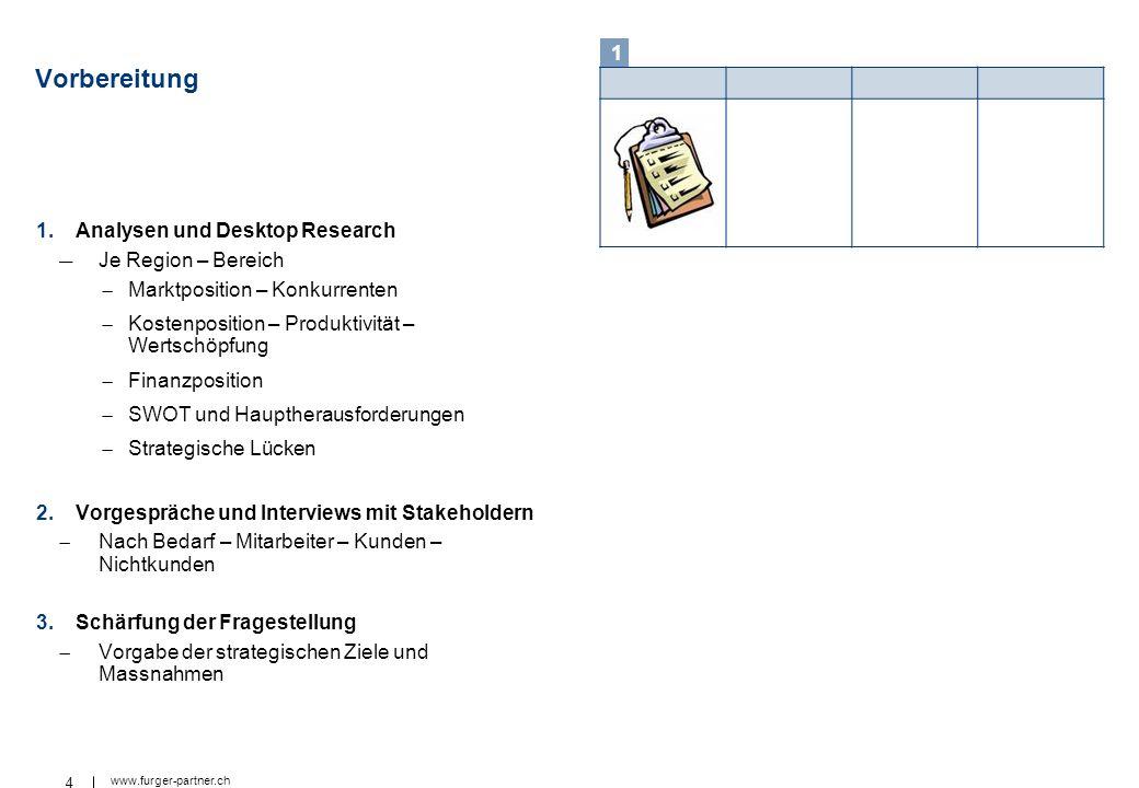 Vorbereitung 1 Analysen und Desktop Research Je Region – Bereich