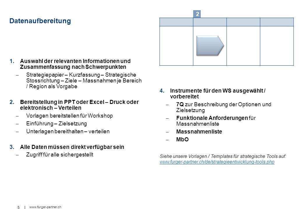 2 Datenaufbereitung. Auswahl der relevanten Informationen und Zusammenfassung nach Schwerpunkten.