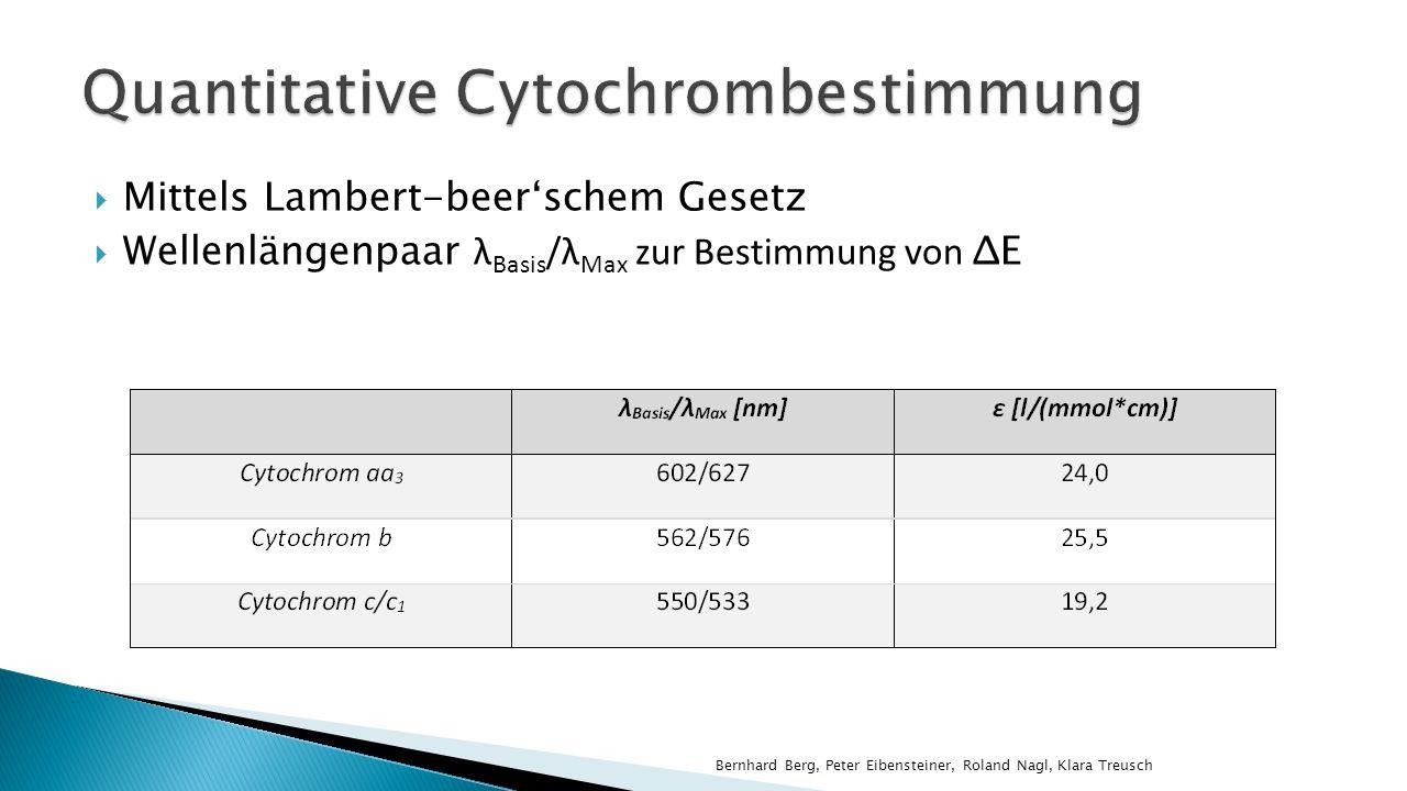 Quantitative Cytochrombestimmung