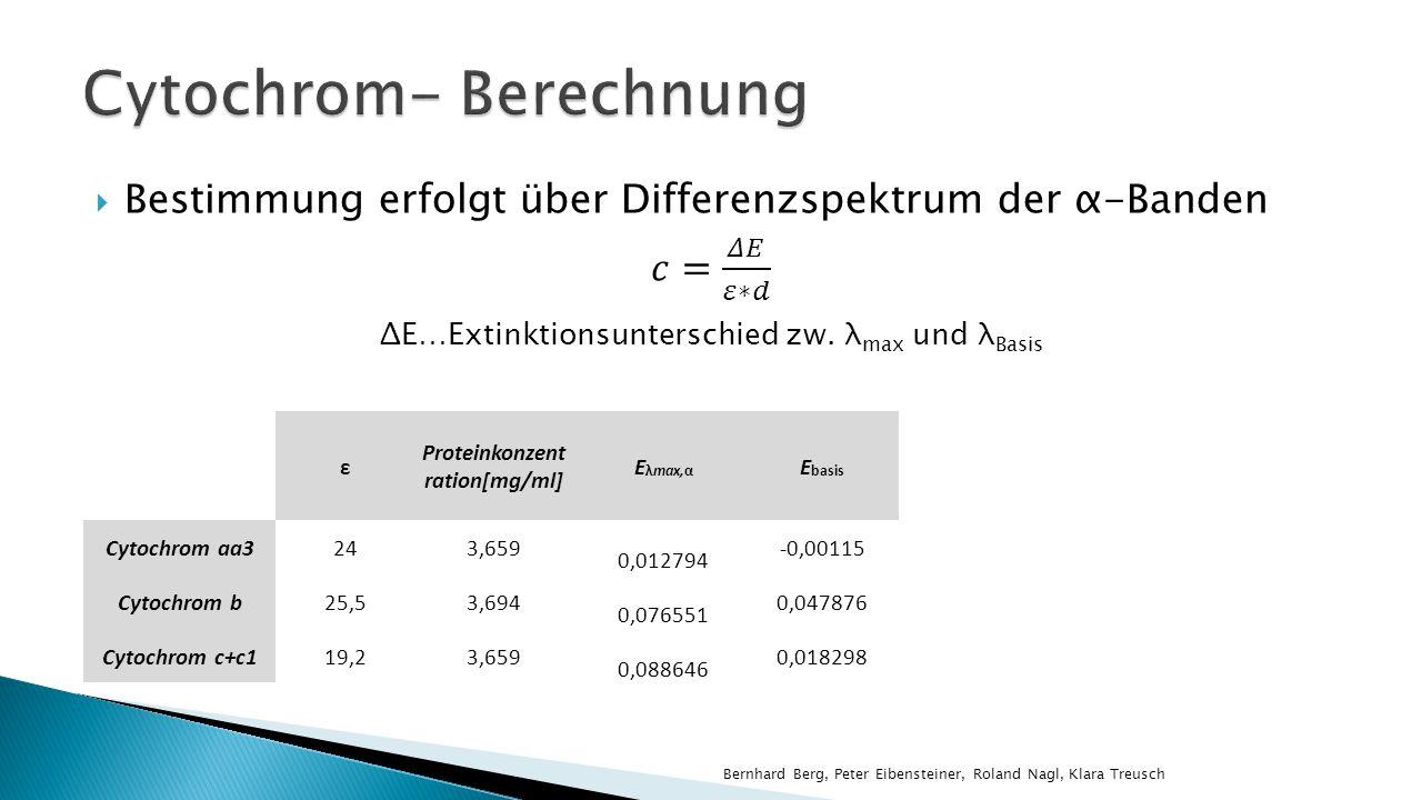 Cytochrom- Berechnung
