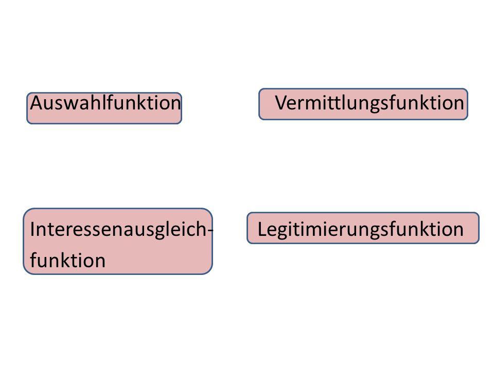 Auswahlfunktion Vermittlungsfunktion Interessenausgleich- Legitimierungsfunktion funktion