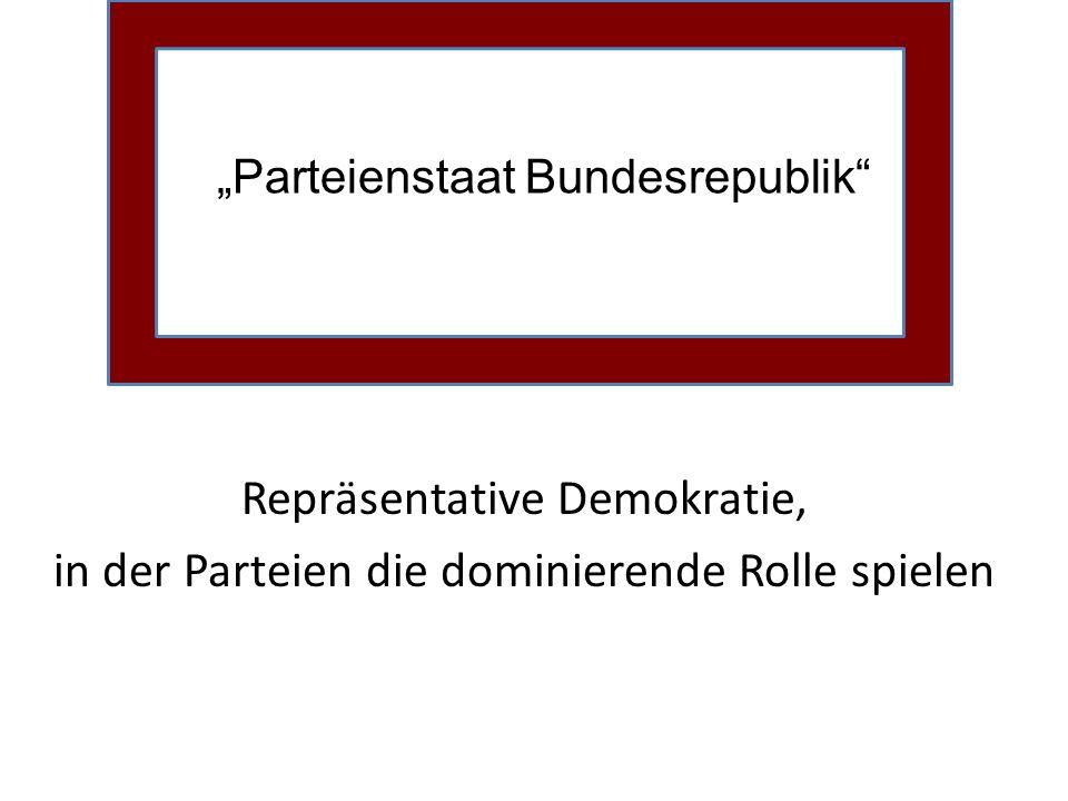 Repräsentative Demokratie,