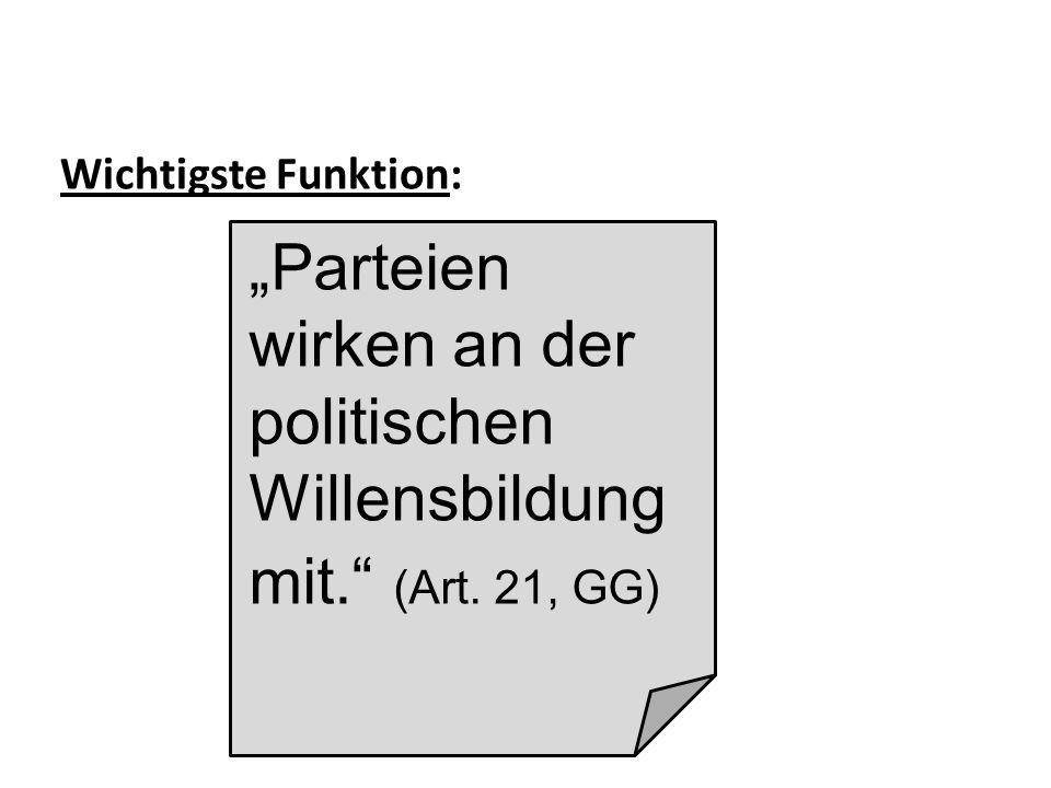 """""""Parteien wirken an der politischen Willensbildung mit. (Art. 21, GG)"""