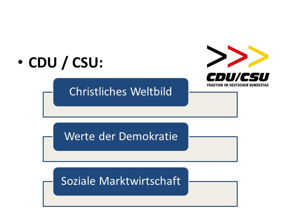 CDU / CSU: Christliches Weltbild Werte der Demokratie