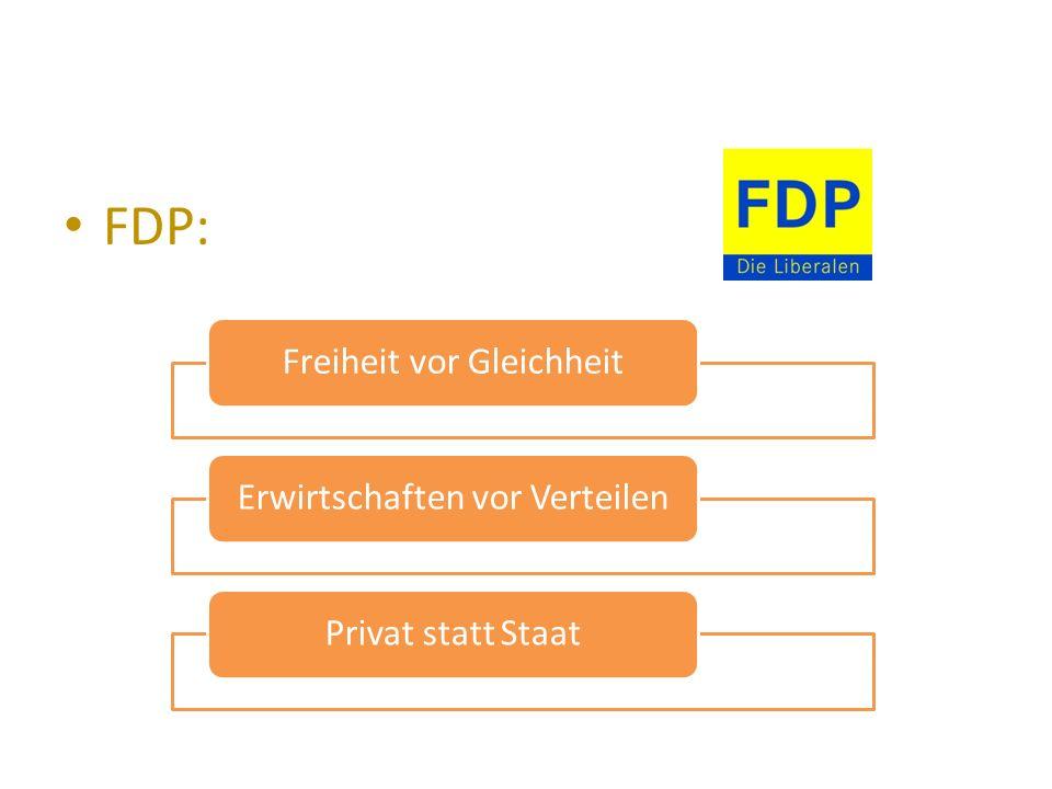 FDP: Freiheit vor Gleichheit Erwirtschaften vor Verteilen