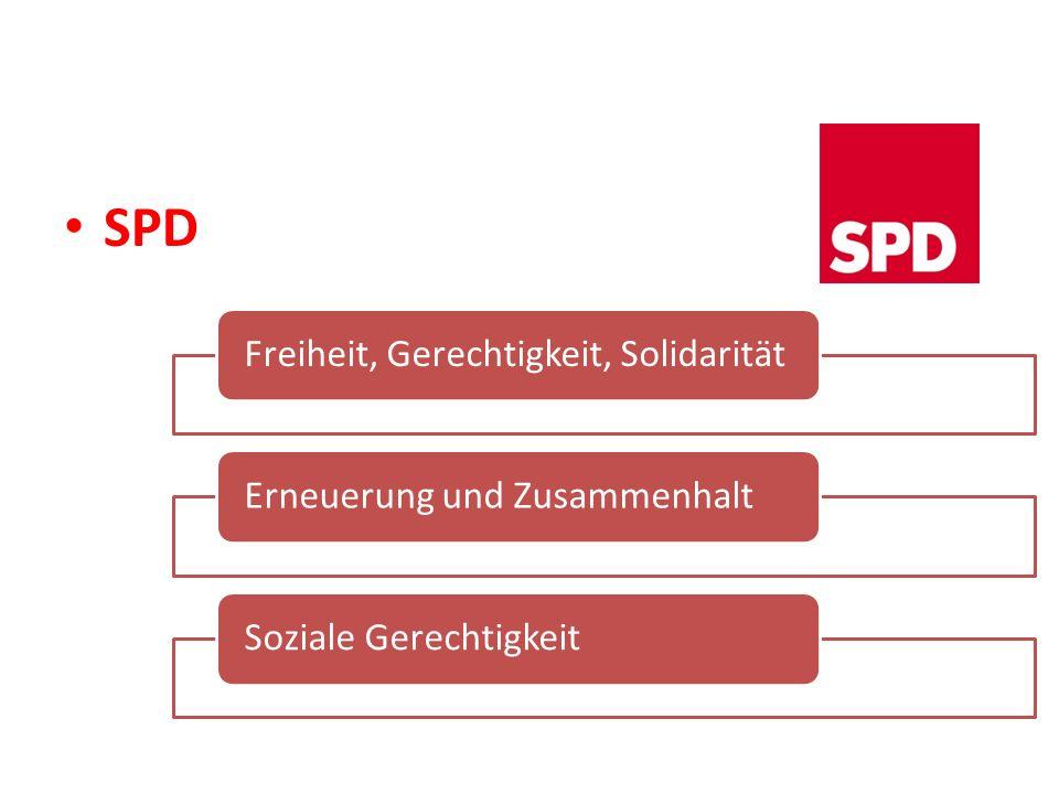 SPD Freiheit, Gerechtigkeit, Solidarität Erneuerung und Zusammenhalt