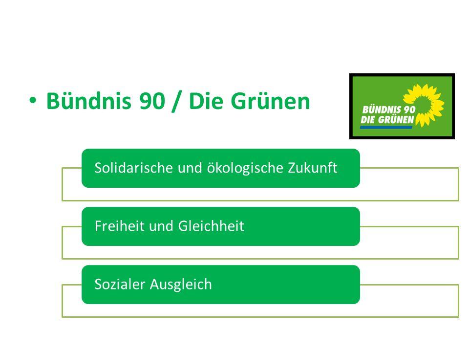 Bündnis 90 / Die Grünen Solidarische und ökologische Zukunft