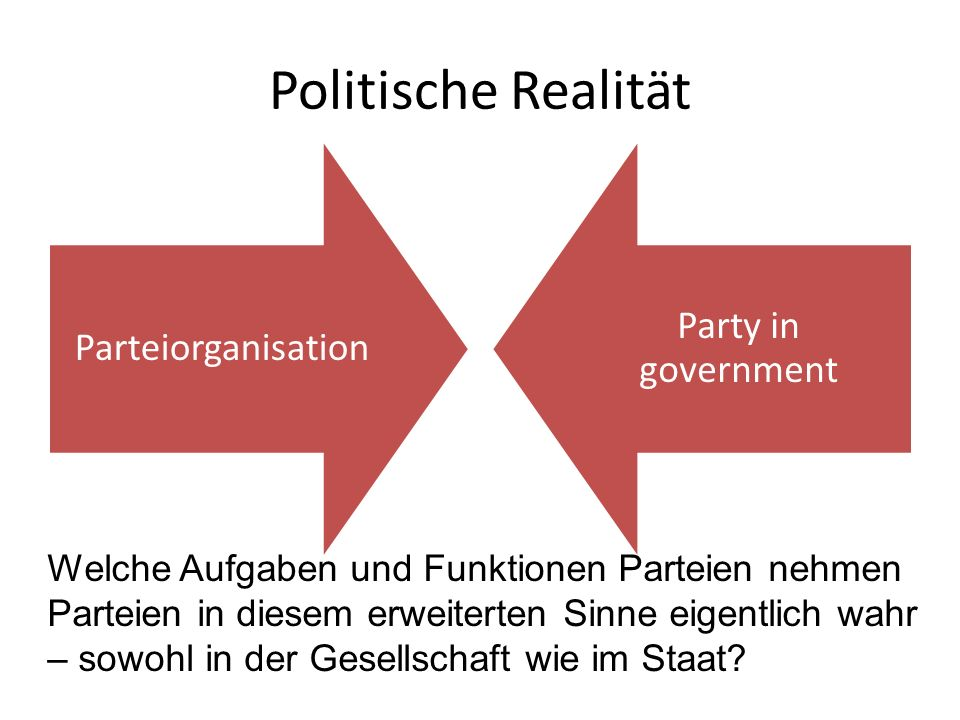 Politische Realität Parteiorganisation. Party in government.
