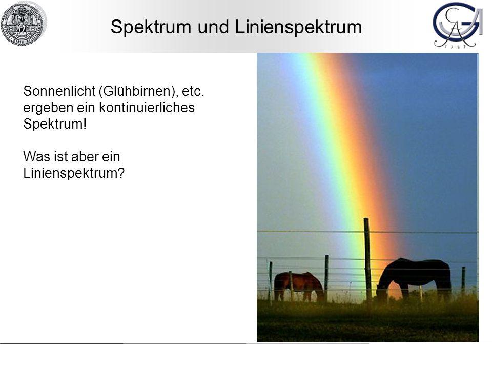 Spektrum und Linienspektrum