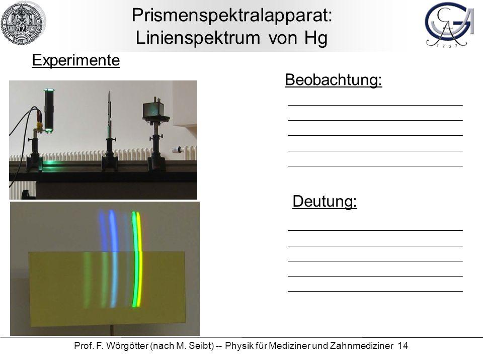 Prismenspektralapparat: Linienspektrum von Hg
