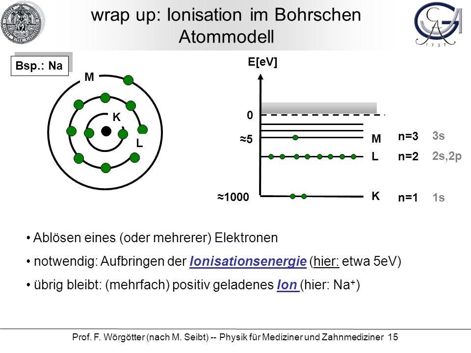 wrap up: Ionisation im Bohrschen Atommodell