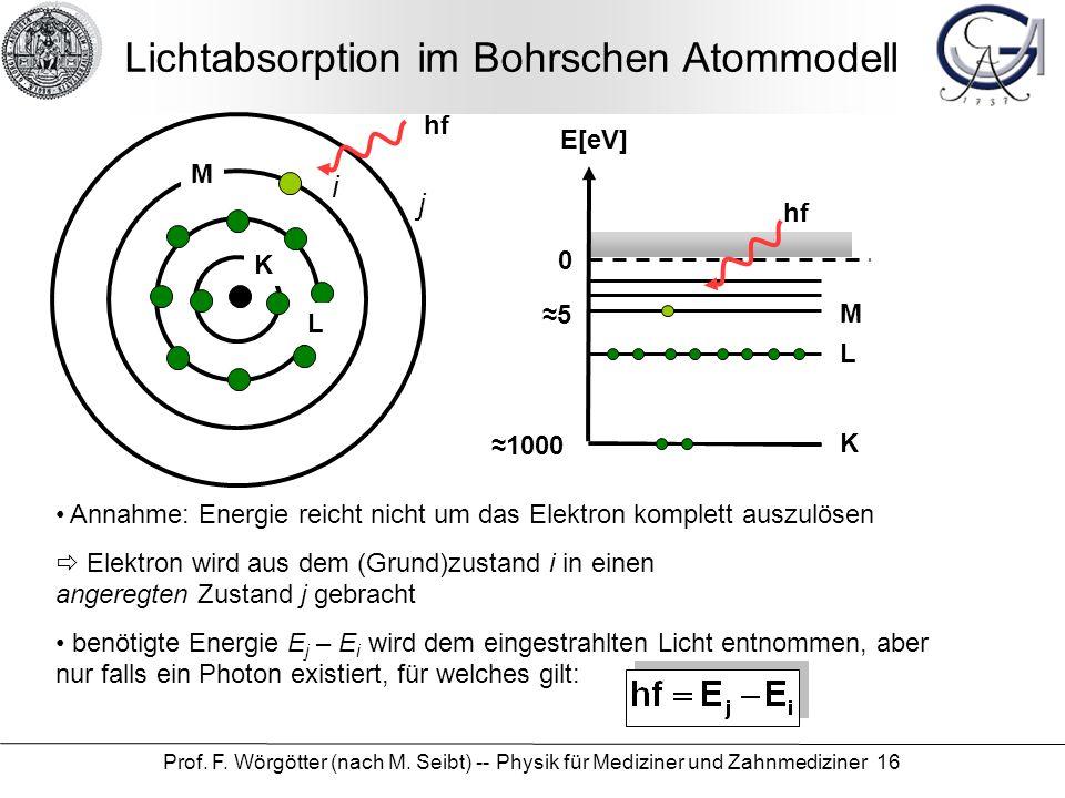 Lichtabsorption im Bohrschen Atommodell