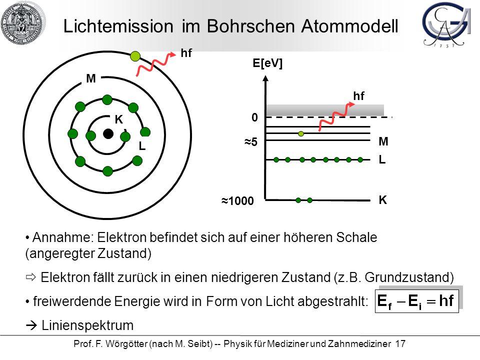 Lichtemission im Bohrschen Atommodell