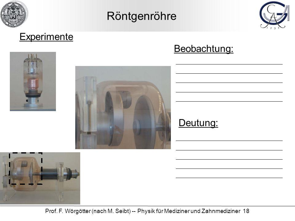 Röntgenröhre Experimente Beobachtung: Deutung: 28.03.2017