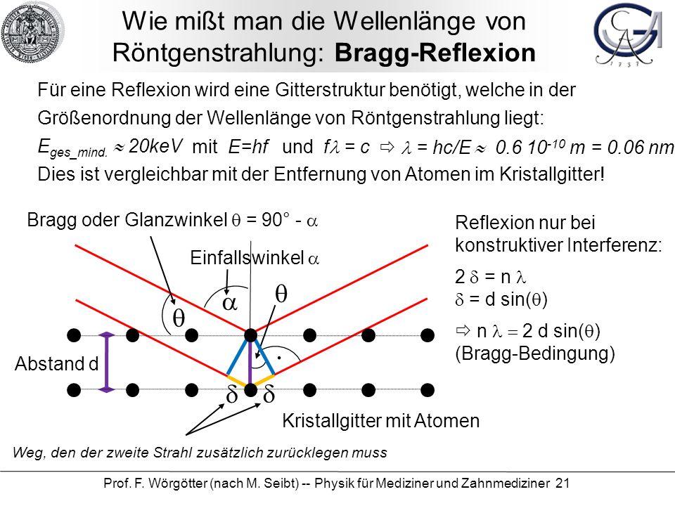 Wie mißt man die Wellenlänge von Röntgenstrahlung: Bragg-Reflexion