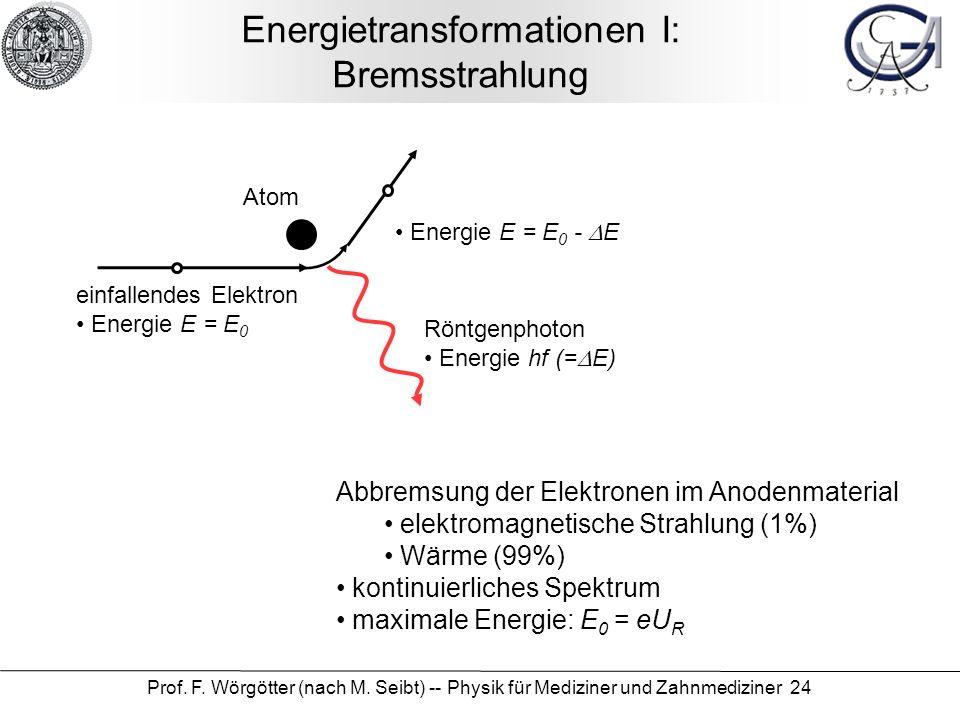 Energietransformationen I: Bremsstrahlung