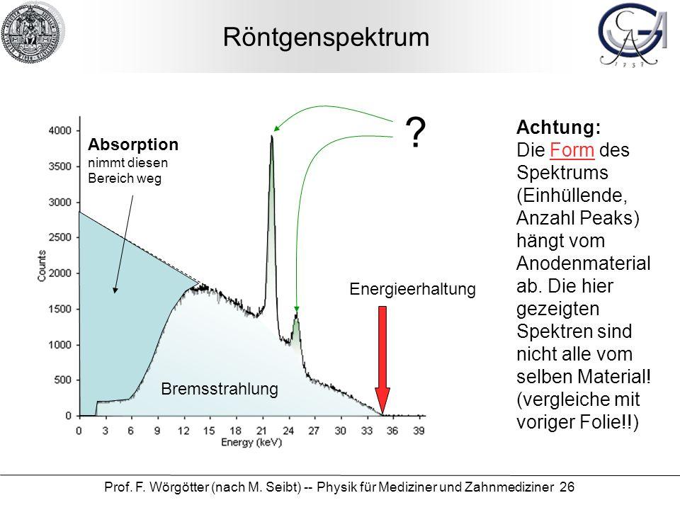 Röntgenspektrum Achtung: