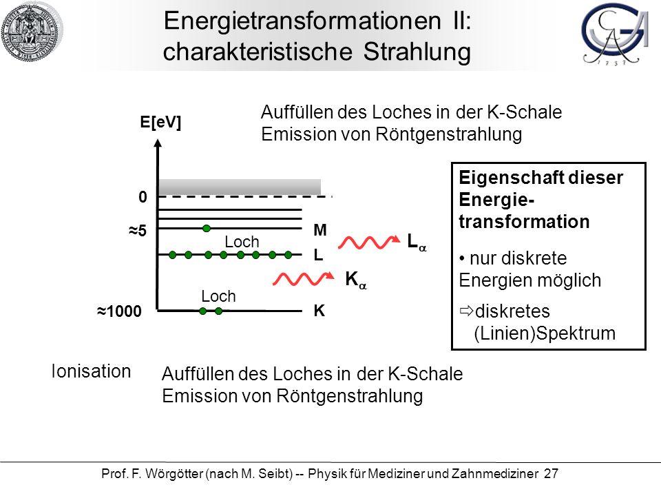 Energietransformationen II: charakteristische Strahlung