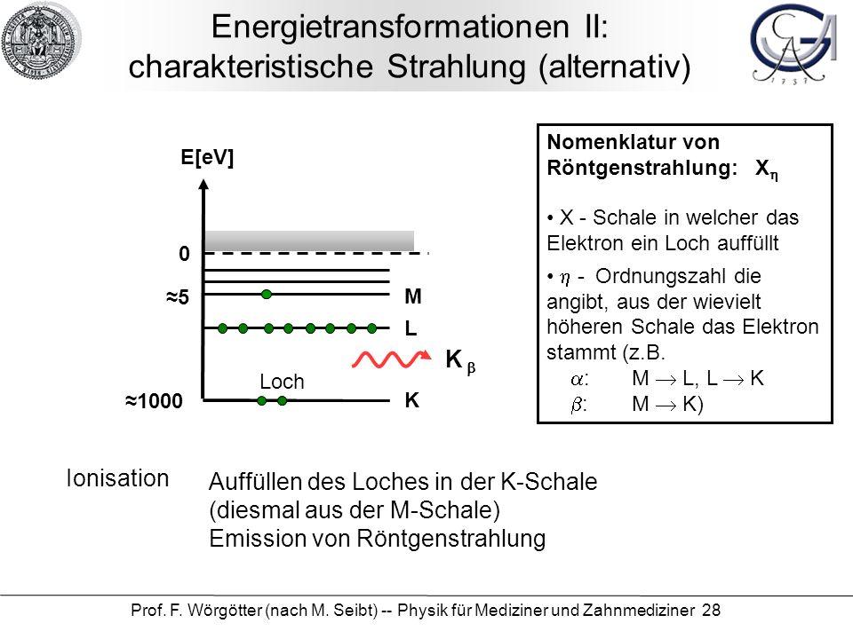 Energietransformationen II: charakteristische Strahlung (alternativ)