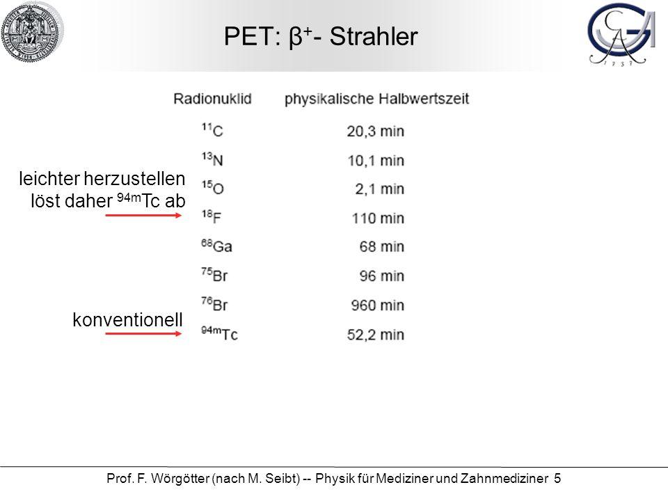PET: β+- Strahler leichter herzustellen löst daher 94mTc ab
