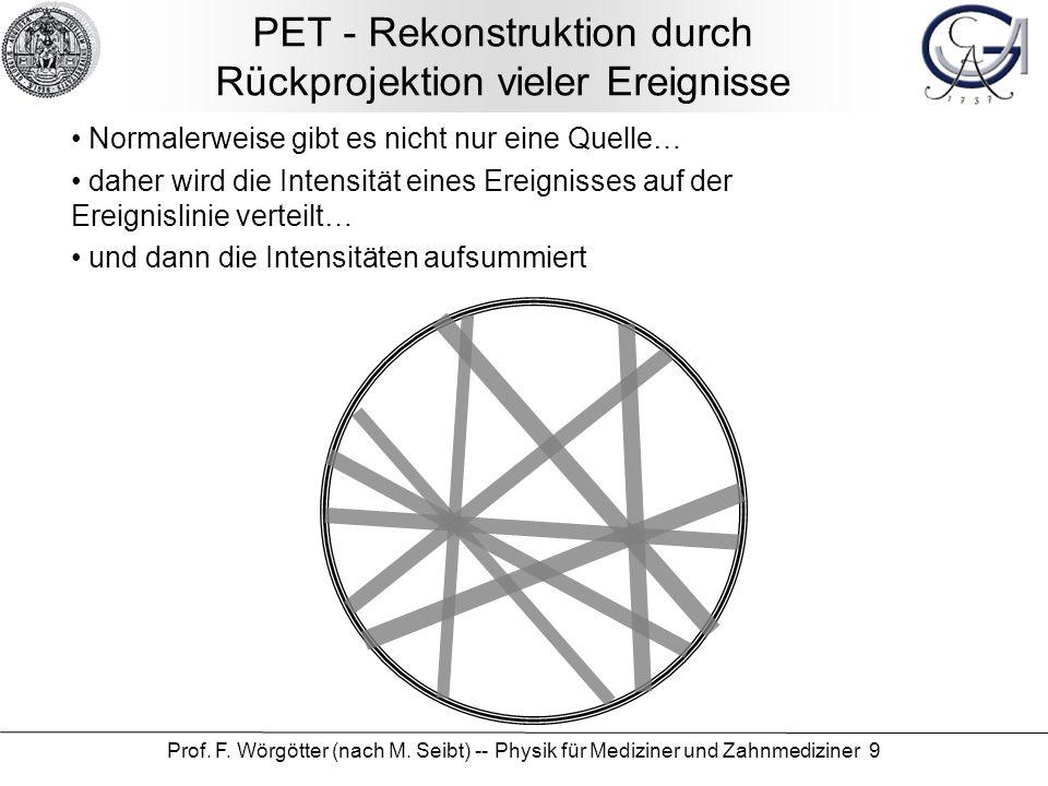 PET - Rekonstruktion durch Rückprojektion vieler Ereignisse