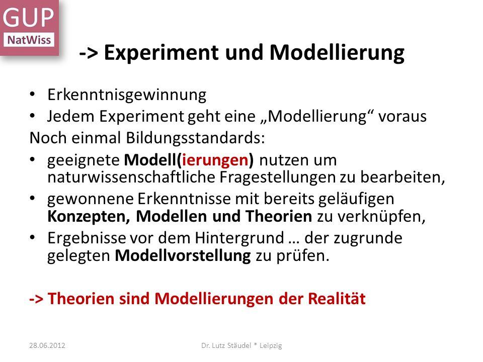 -> Experiment und Modellierung