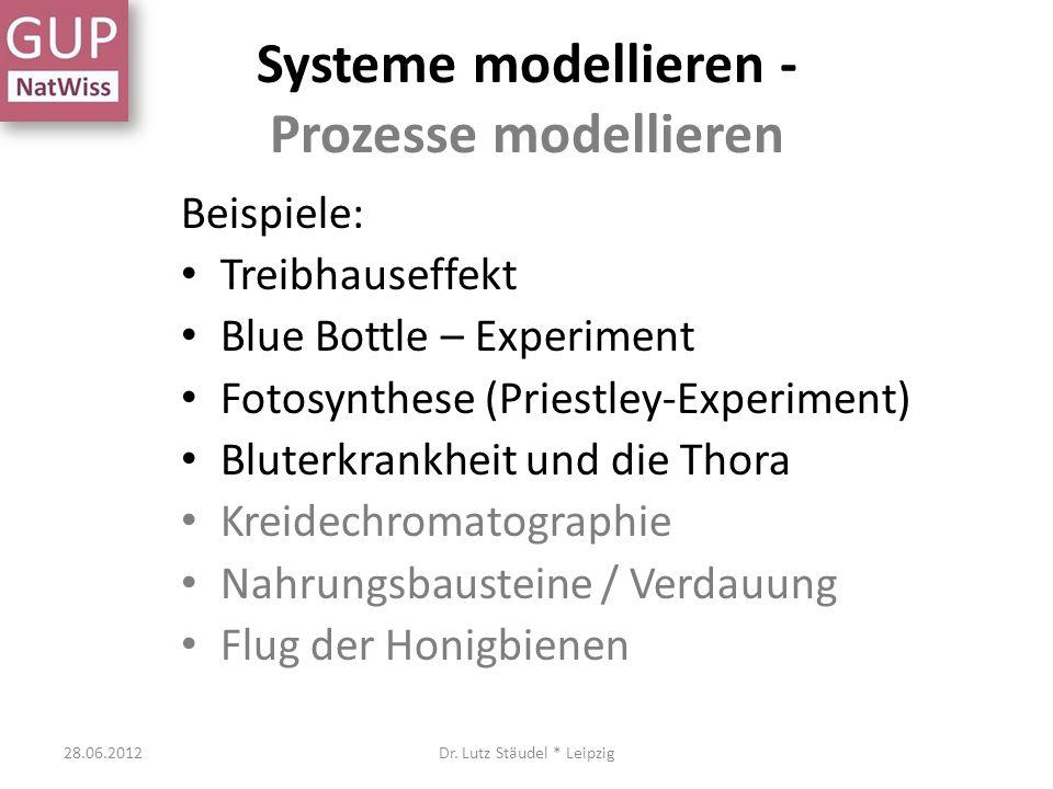 Systeme modellieren - Prozesse modellieren