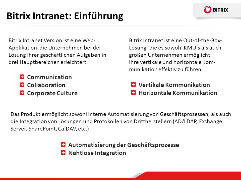 Bitrix Intranet: Einführung
