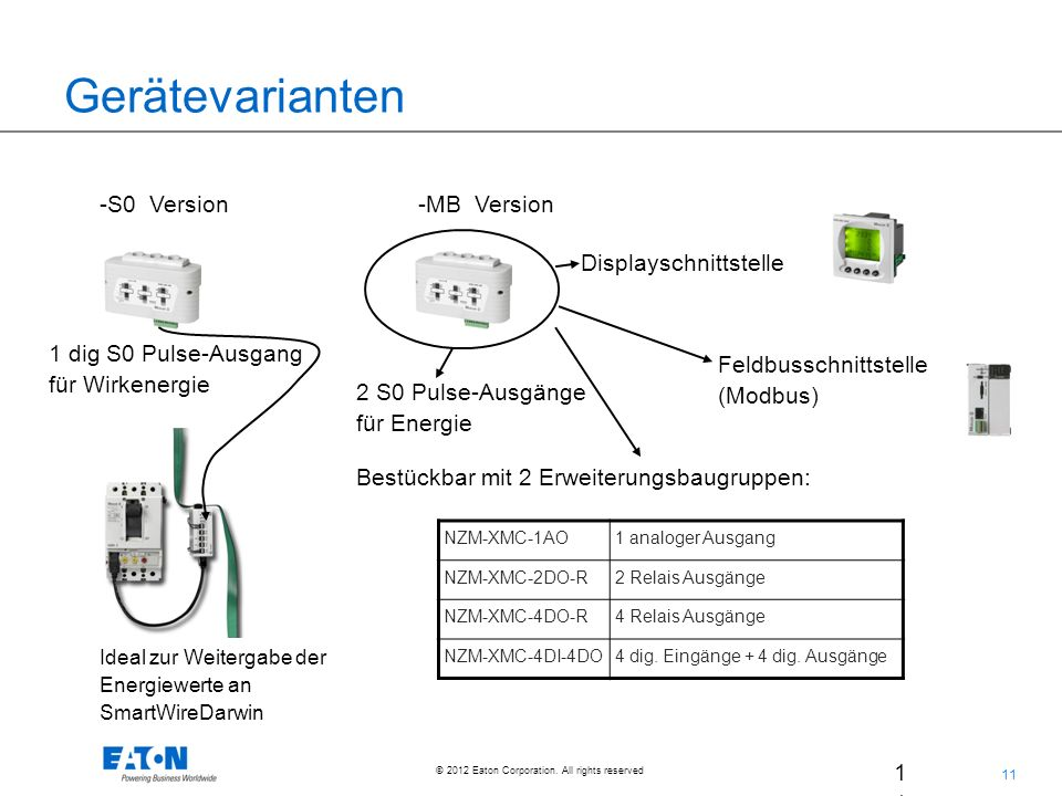 Gerätevarianten -S0 Version -MB Version Displayschnittstelle