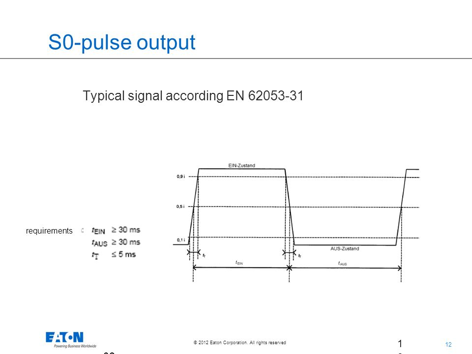 S0-pulse output Typical signal according EN Jul.2009