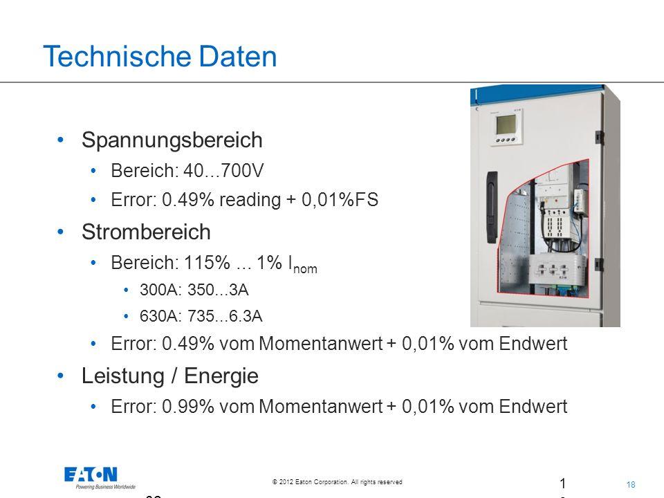Technische Daten Spannungsbereich Strombereich Leistung / Energie