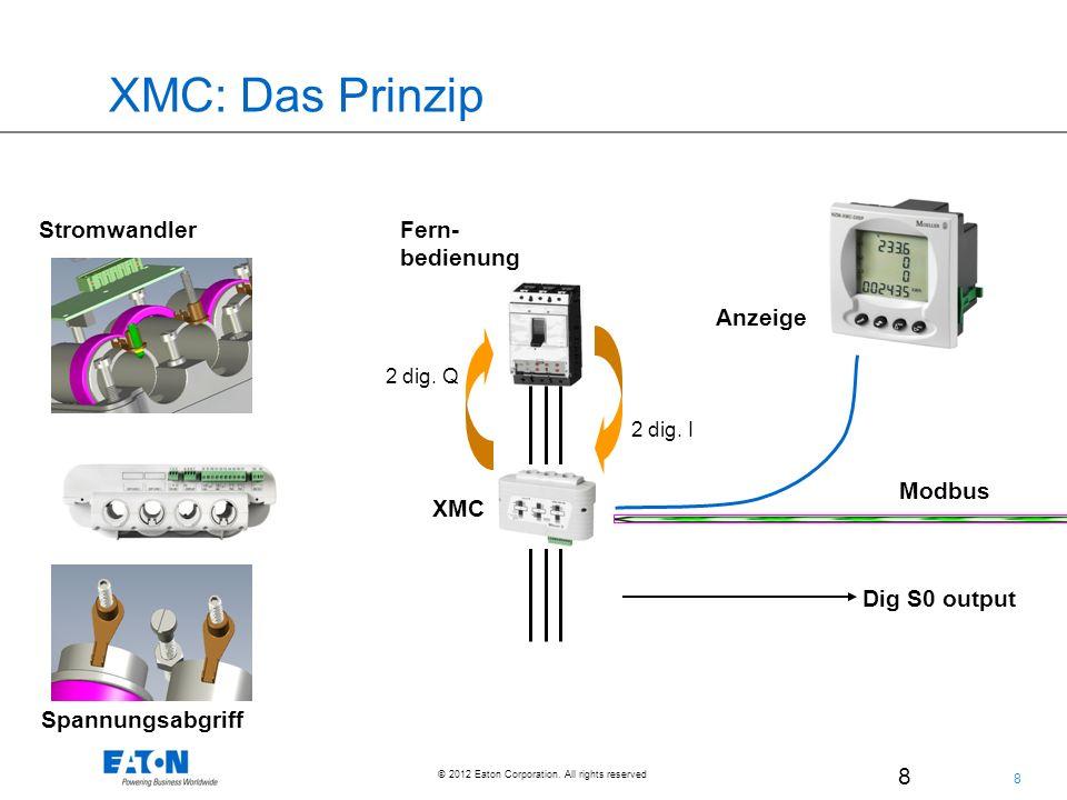 XMC: Das Prinzip Stromwandler Fern- bedienung Anzeige Modbus XMC