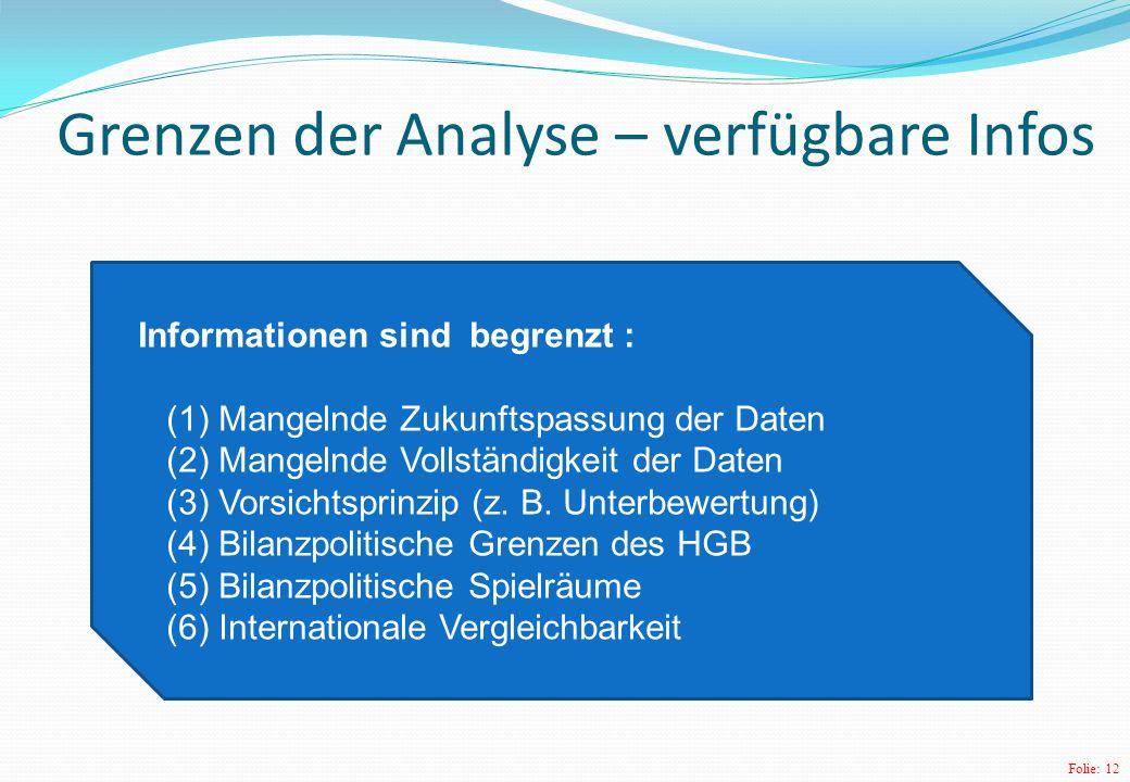 Grenzen der Analyse – verfügbare Infos
