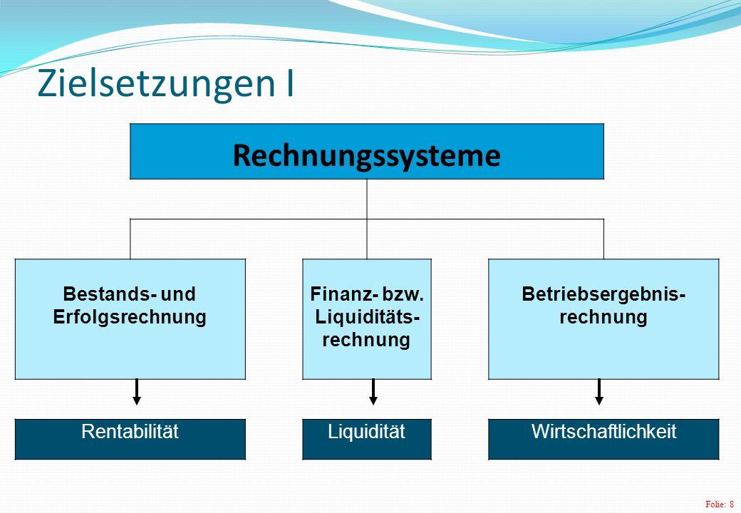 Zielsetzungen I Rechnungssysteme Bestands- und Erfolgsrechnung