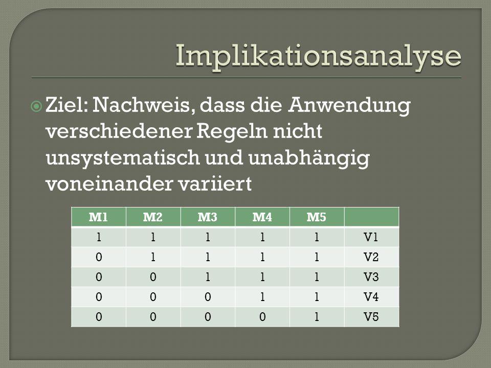 Implikationsanalyse Ziel: Nachweis, dass die Anwendung verschiedener Regeln nicht unsystematisch und unabhängig voneinander variiert.