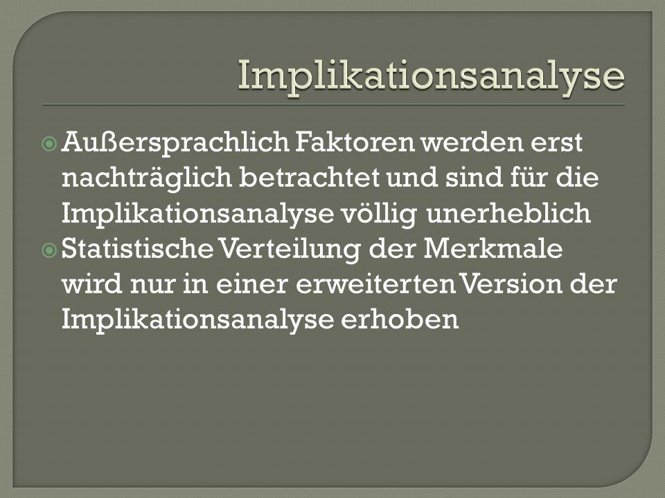 Implikationsanalyse Außersprachlich Faktoren werden erst nachträglich betrachtet und sind für die Implikationsanalyse völlig unerheblich.