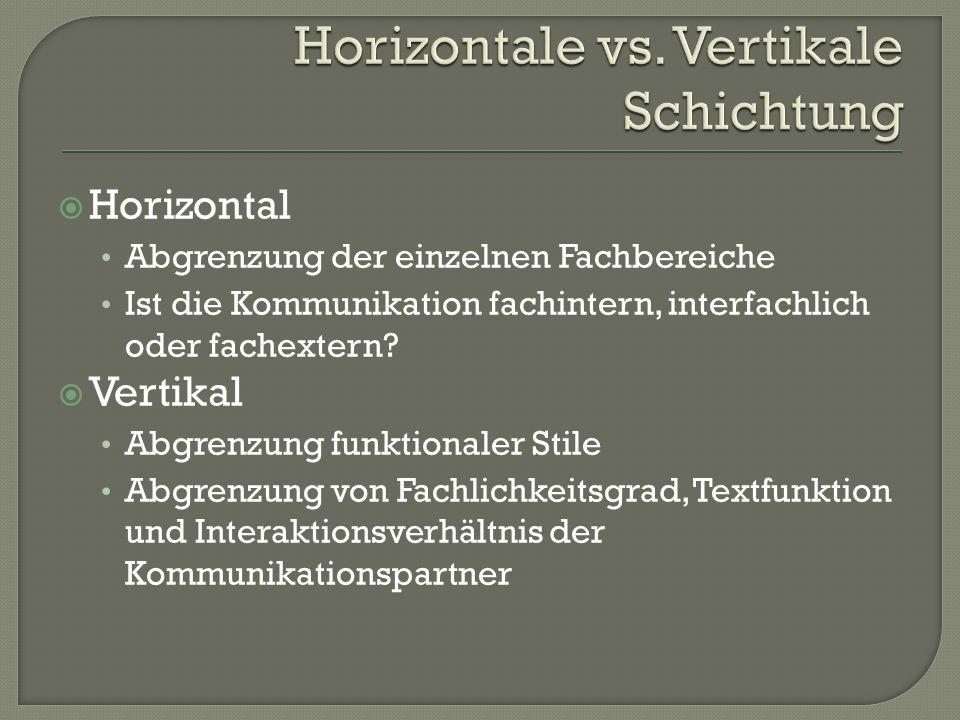 Horizontale vs. Vertikale Schichtung
