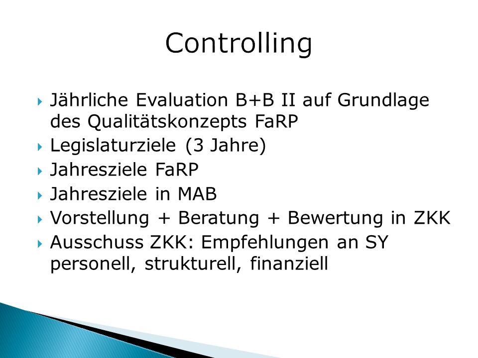 Controlling Jährliche Evaluation B+B II auf Grundlage des Qualitätskonzepts FaRP. Legislaturziele (3 Jahre)