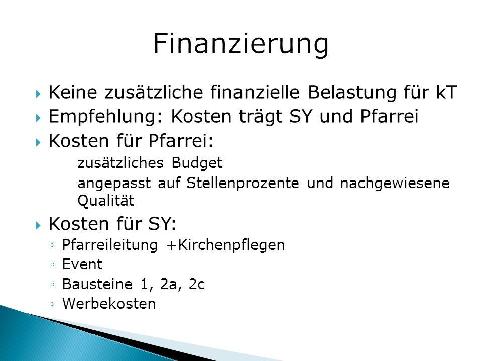 Finanzierung Keine zusätzliche finanzielle Belastung für kT
