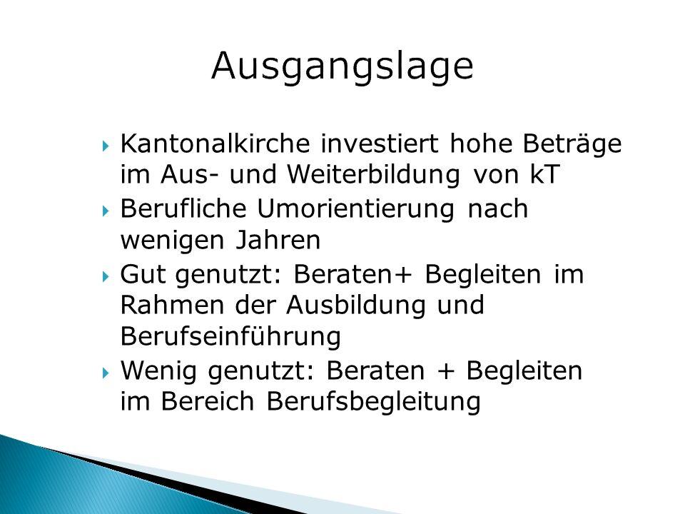 Ausgangslage Kantonalkirche investiert hohe Beträge im Aus- und Weiterbildung von kT. Berufliche Umorientierung nach wenigen Jahren.