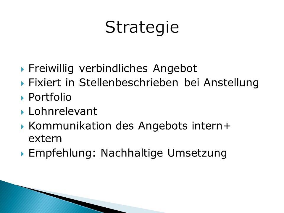 Strategie Freiwillig verbindliches Angebot