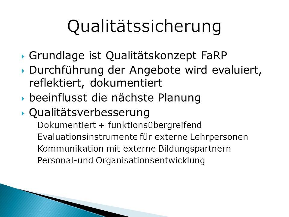 Qualitätssicherung Grundlage ist Qualitätskonzept FaRP