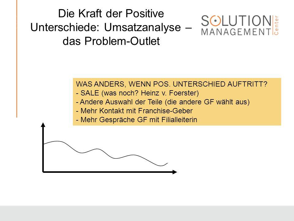 Die Kraft der Positive Unterschiede: Umsatzanalyse – das Problem-Outlet